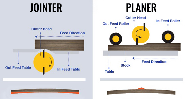 jointer vs planer infographic