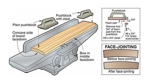 how jointer works infographic
